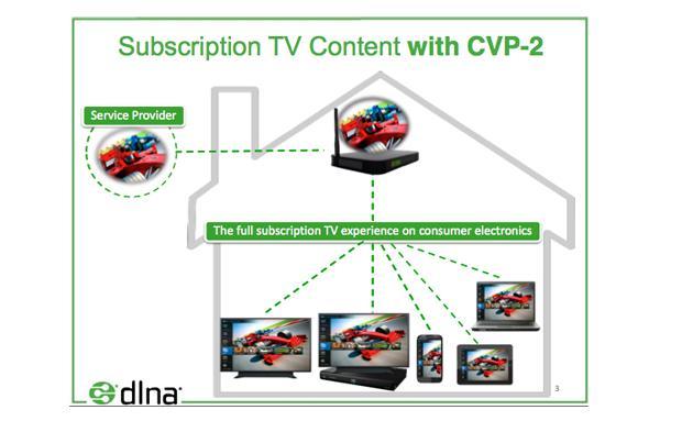 CVP2-diagram.jpg